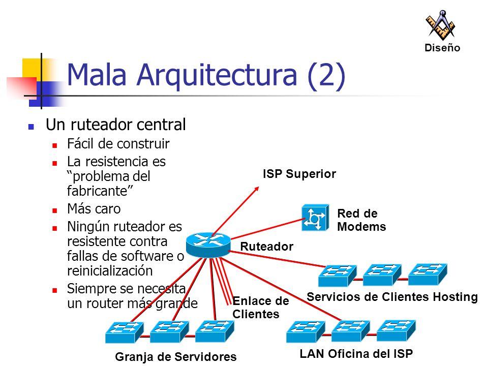 Mala Arquitectura (2) Un ruteador central Fácil de construir La resistencia es problema del fabricante Más caro Ningún ruteador es resistente contra f