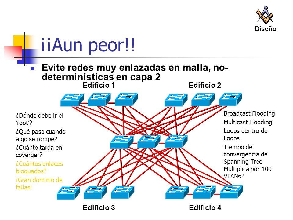 ¡¡Aun peor!! Evite redes muy enlazadas en malla, no- determinísticas en capa 2 Edificio 3 Edificio 4 Edificio 1Edificio 2 ¿Dónde debe ir el root? ¿Qué