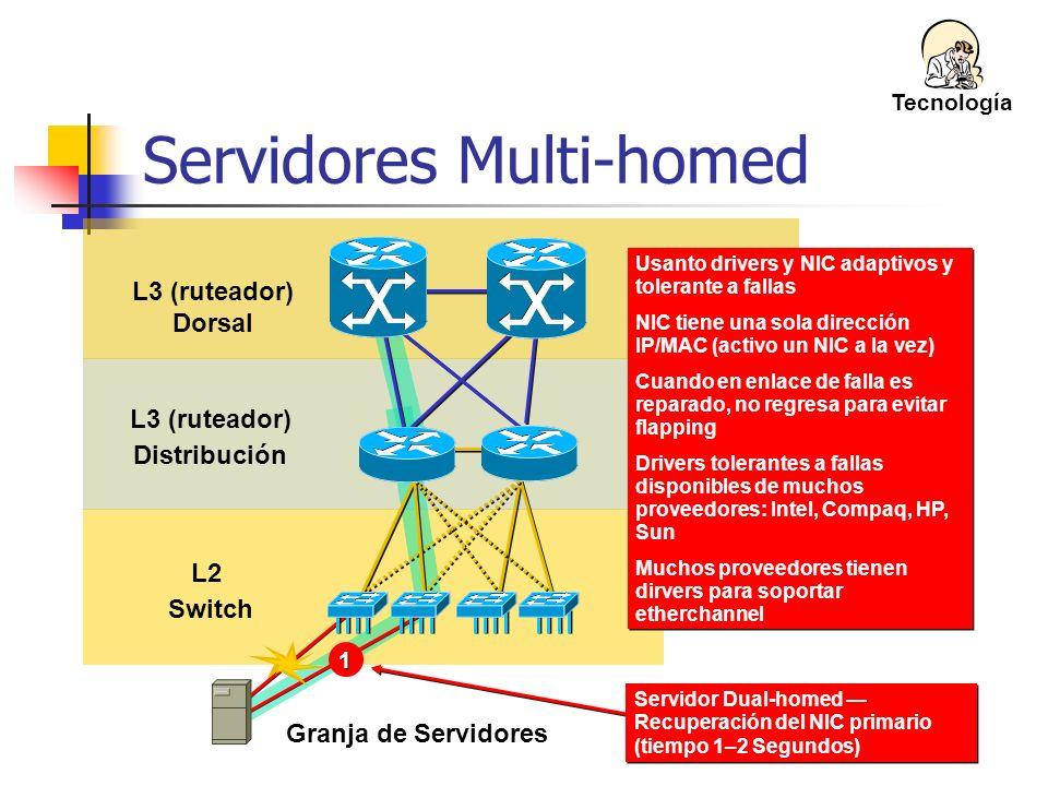 1 1 Usanto drivers y NIC adaptivos y tolerante a fallas NIC tiene una sola dirección IP/MAC (activo un NIC a la vez) Cuando en enlace de falla es repa