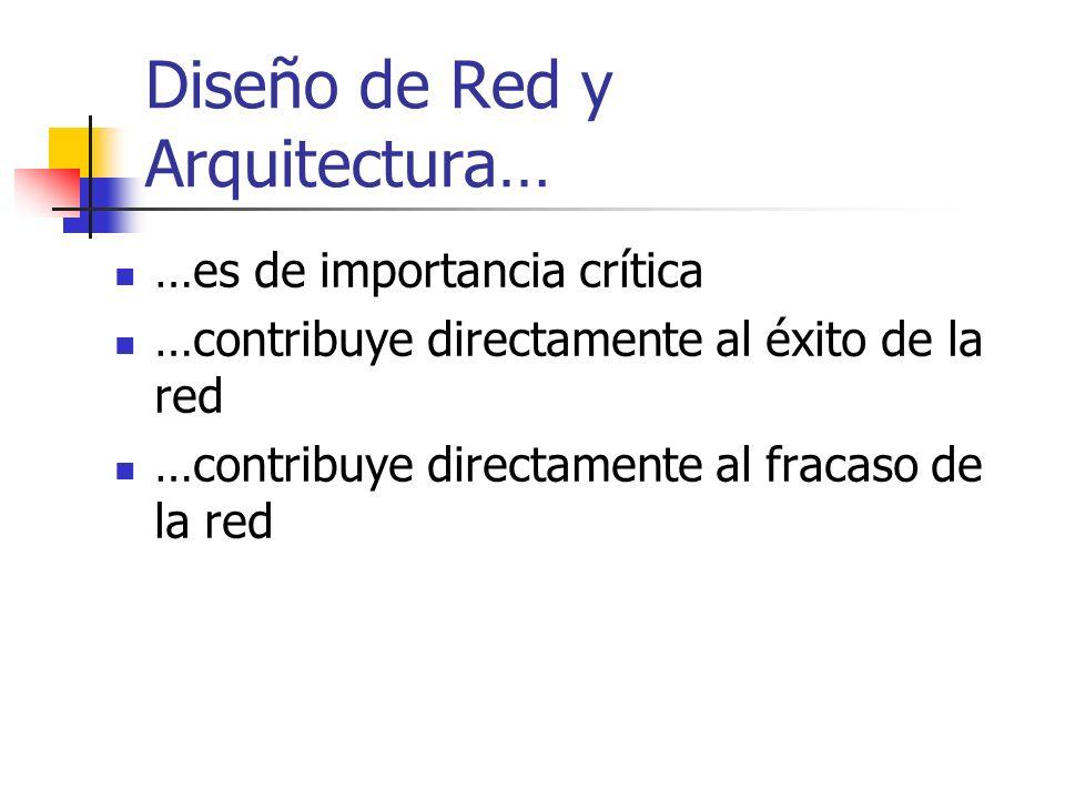 Diseño de Red y Arquitectura… …es de importancia crítica …contribuye directamente al éxito de la red …contribuye directamente al fracaso de la red