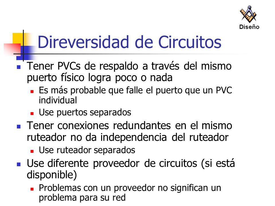 Direversidad de Circuitos Tener PVCs de respaldo a través del mismo puerto físico logra poco o nada Es más probable que falle el puerto que un PVC ind