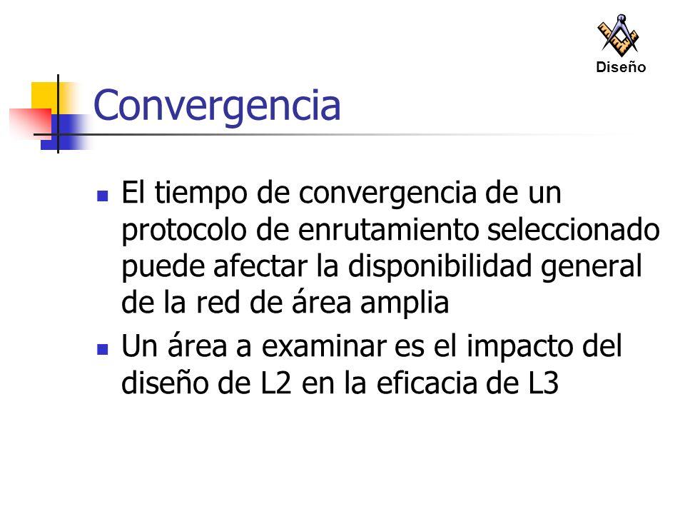 Convergencia El tiempo de convergencia de un protocolo de enrutamiento seleccionado puede afectar la disponibilidad general de la red de área amplia U