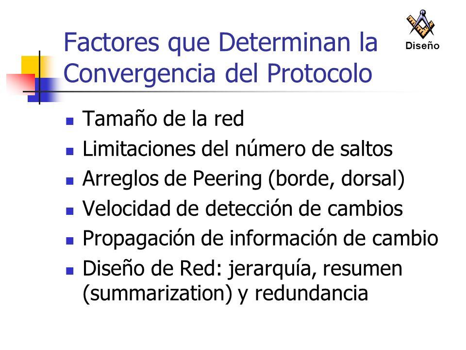 Factores que Determinan la Convergencia del Protocolo Tamaño de la red Limitaciones del número de saltos Arreglos de Peering (borde, dorsal) Velocidad
