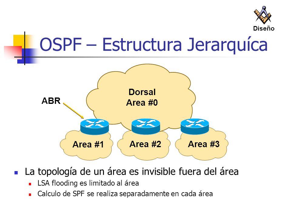 Dorsal Area #0 Area #1 Area #2Area #3 ABR OSPF – Estructura Jerarquíca La topología de un área es invisible fuera del área LSA flooding es limitado al