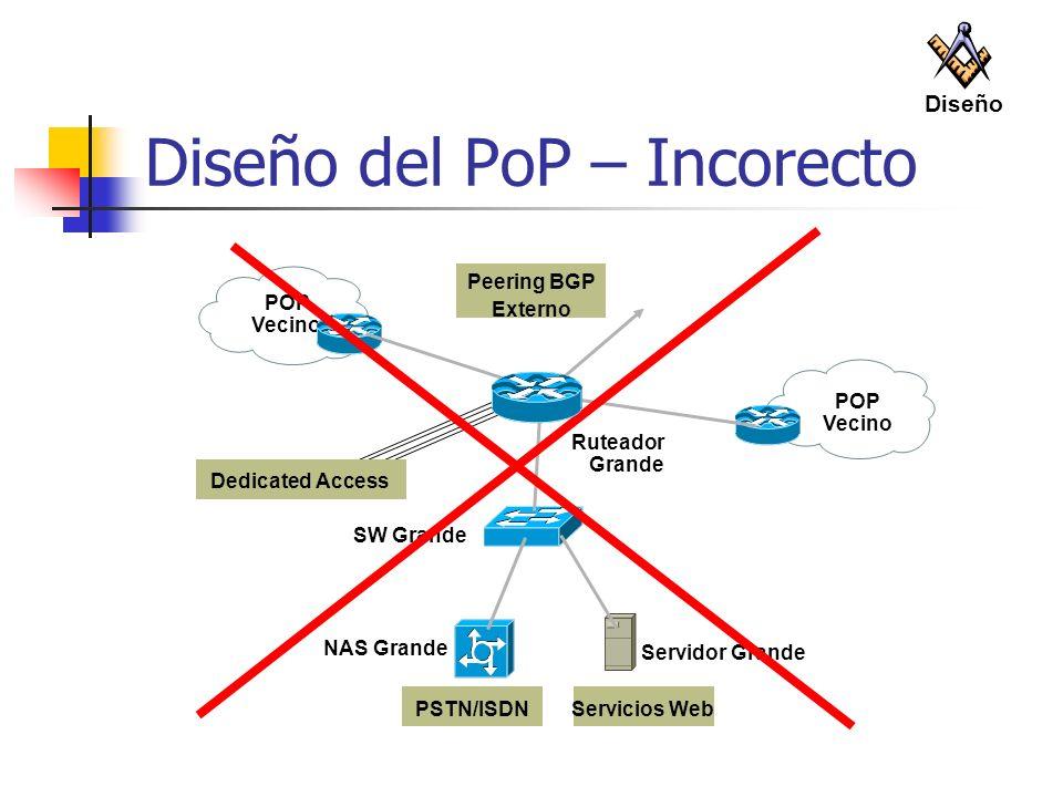 Diseño del PoP – Incorecto POP Vecino PSTN/ISDN SW Grande NAS Grande Peering BGP Externo POP Vecino Diseño Dedicated Access Ruteador Grande Servidor G