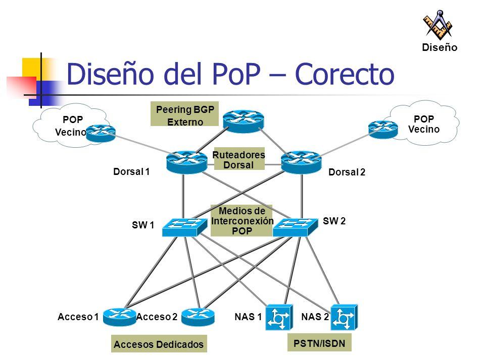 Diseño del PoP – Corecto Medios de Interconexión POP POP Vecino Accesos Dedicados PSTN/ISDN Dorsal 1 Dorsal 2 SW 1 SW 2 Acceso 1Acceso 2NAS 1NAS 2 Pee