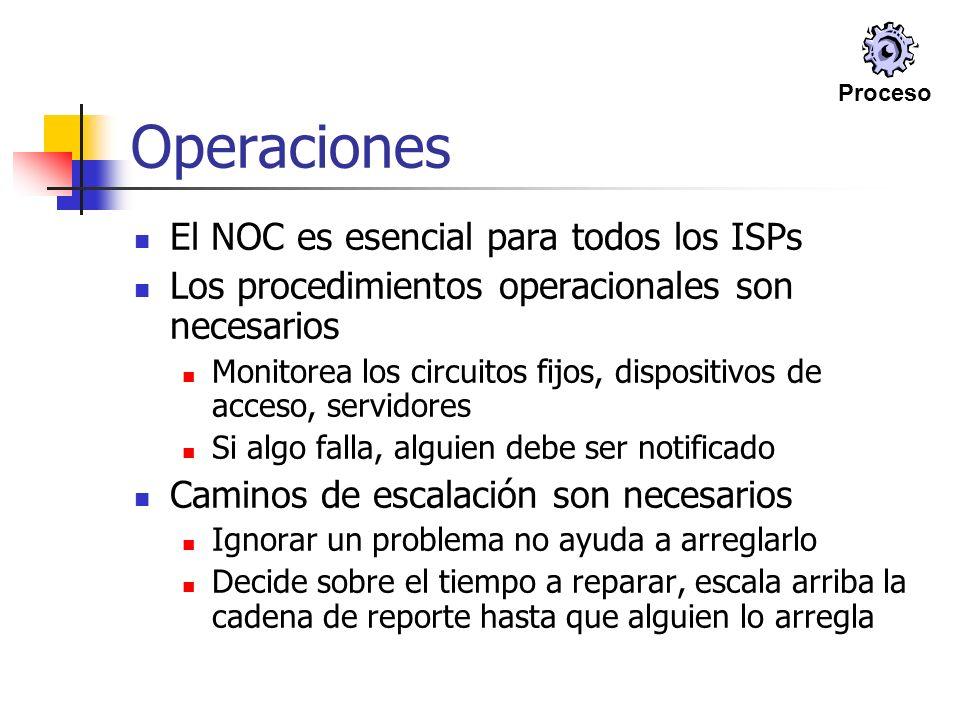 Operaciones El NOC es esencial para todos los ISPs Los procedimientos operacionales son necesarios Monitorea los circuitos fijos, dispositivos de acce