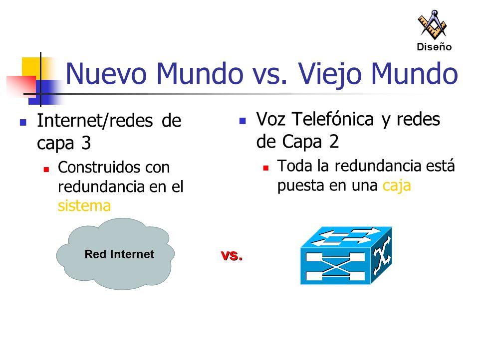 Nuevo Mundo vs. Viejo Mundo Internet/redes de capa 3 Construidos con redundancia en el sistema Voz Telefónica y redes de Capa 2 Toda la redundancia es