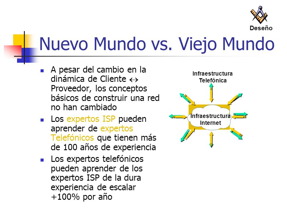 Joel Snyder – Network World Test Alliance 1/10/2000 Reliability: Something you build, not buy ¿Cómo llegamos allí.