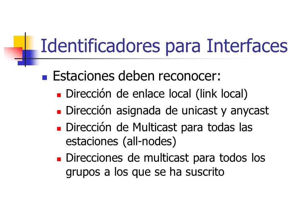 Identificadores para Interfaces Estaciones deben reconocer: Dirección de enlace local (link local) Dirección asignada de unicast y anycast Dirección d
