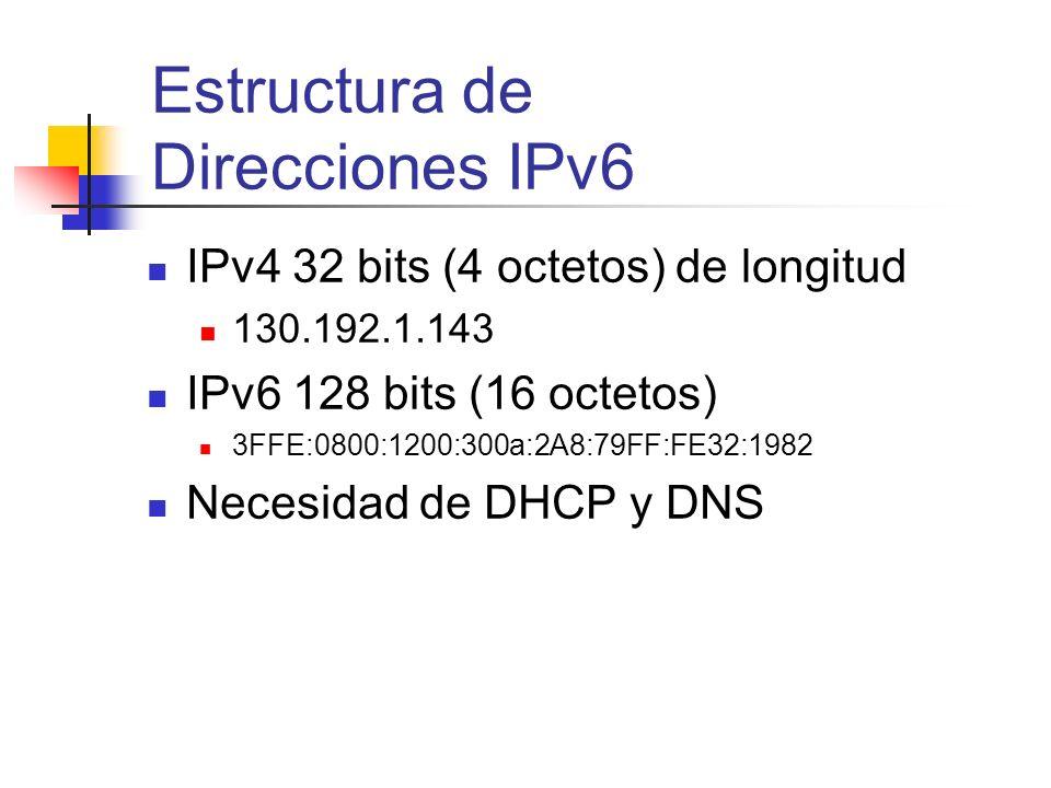 IPv4 32 bits (4 octetos) de longitud 130.192.1.143 IPv6 128 bits (16 octetos) 3FFE:0800:1200:300a:2A8:79FF:FE32:1982 Necesidad de DHCP y DNS Estructur