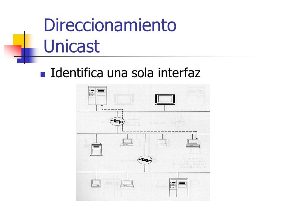 Direccionamiento Unicast Identifica una sola interfaz