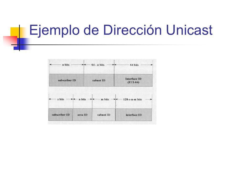 Ejemplo de Dirección Unicast