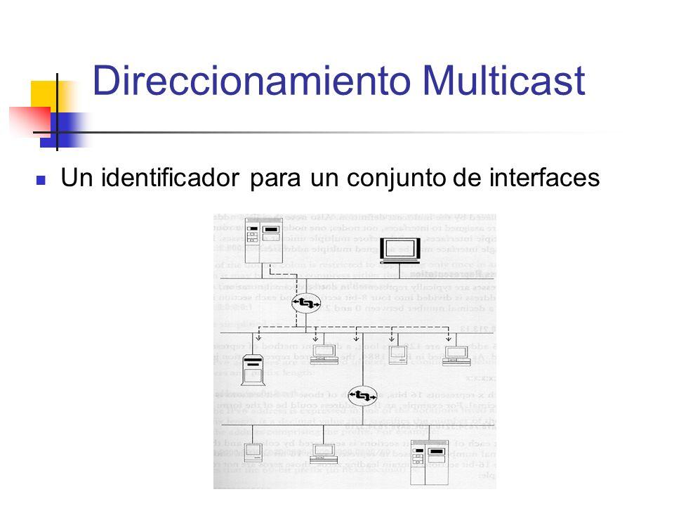 Un identificador para un conjunto de interfaces Direccionamiento Multicast