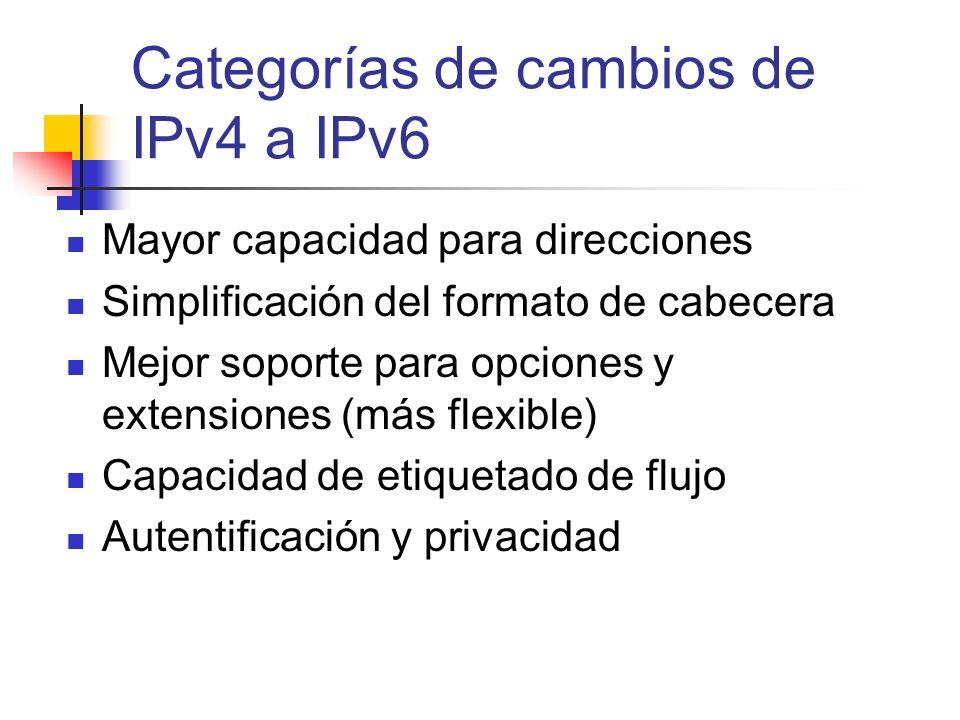 Categorías de cambios de IPv4 a IPv6 Mayor capacidad para direcciones Simplificación del formato de cabecera Mejor soporte para opciones y extensiones