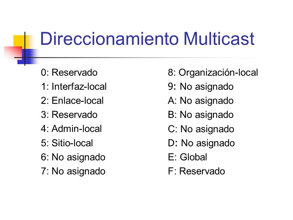 0: Reservado 1: Interfaz-local 2: Enlace-local 3: Reservado 4: Admin-local 5: Sitio-local 6: No asignado 7: No asignado Direccionamiento Multicast 8:
