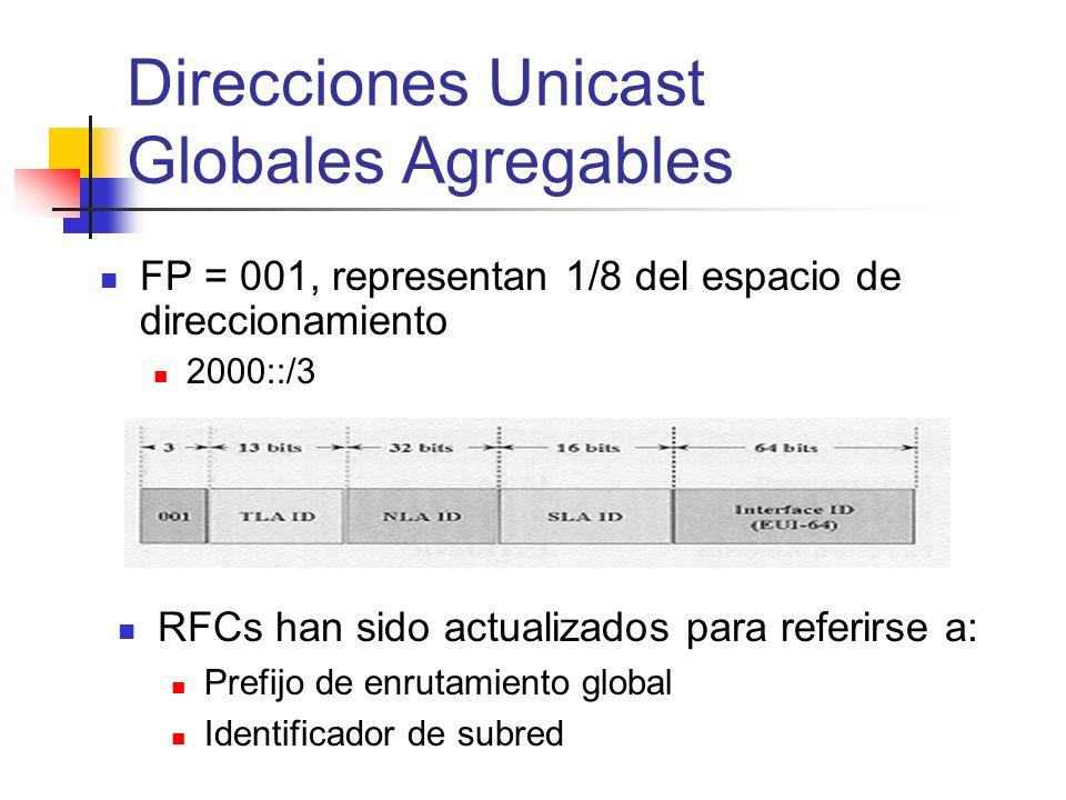 Direcciones Unicast Globales Agregables FP = 001, representan 1/8 del espacio de direccionamiento 2000::/3 RFCs han sido actualizados para referirse a