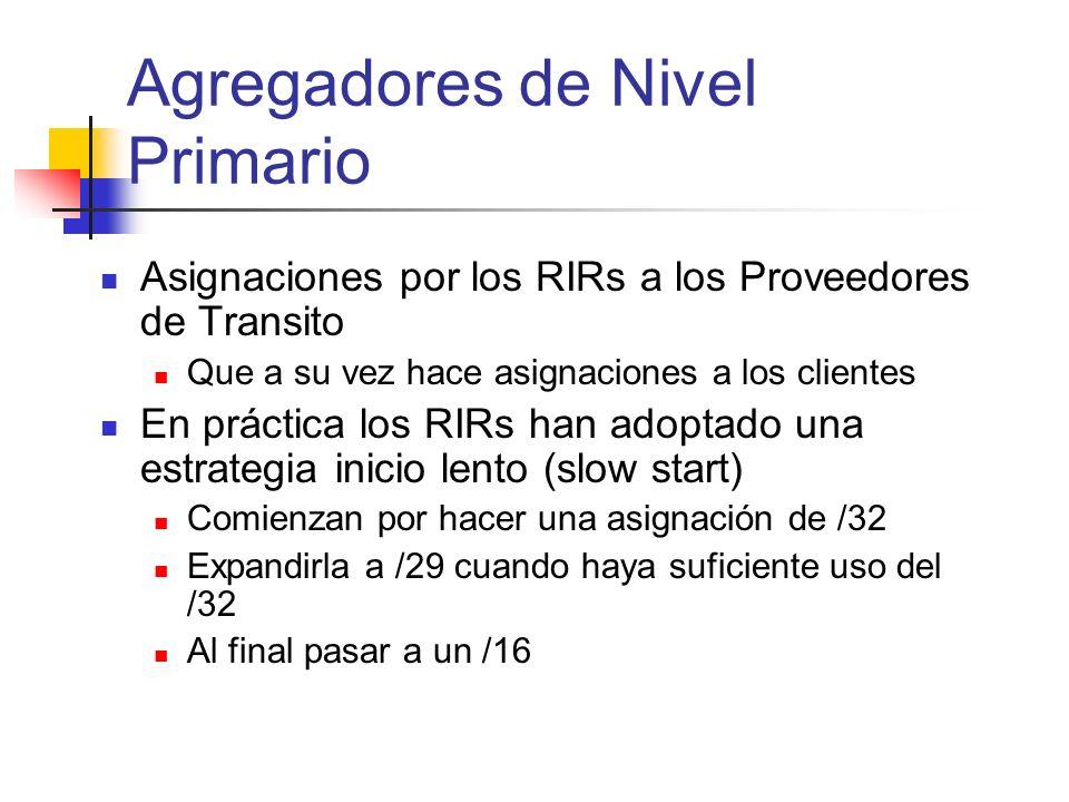 Agregadores de Nivel Primario Asignaciones por los RIRs a los Proveedores de Transito Que a su vez hace asignaciones a los clientes En práctica los RI