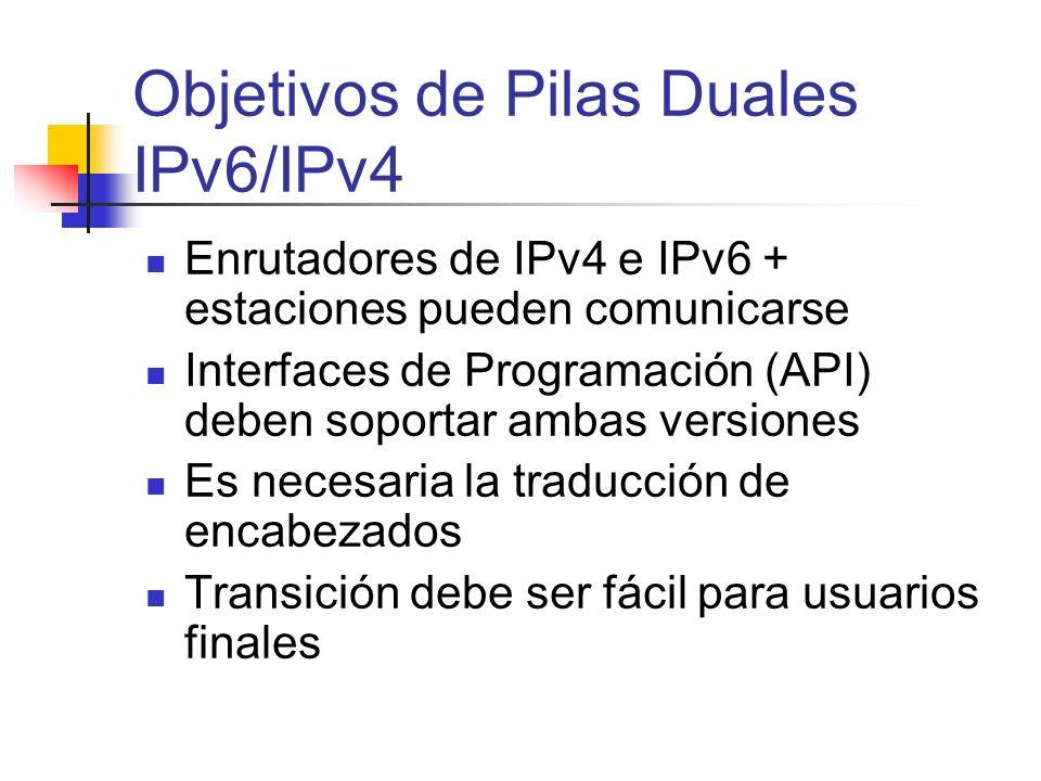 Enrutadores de IPv4 e IPv6 + estaciones pueden comunicarse Interfaces de Programación (API) deben soportar ambas versiones Es necesaria la traducción
