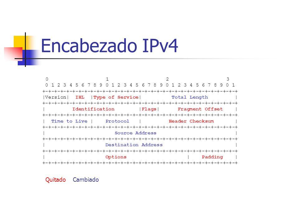 Encabezado IPv4 0 1 2 3 0 1 2 3 4 5 6 7 8 9 0 1 2 3 4 5 6 7 8 9 0 1 2 3 4 5 6 7 8 9 0 1 +-+-+-+-+-+-+-+-+-+-+-+-+-+-+-+-+-+-+-+-+-+-+-+-+-+-+-+-+-+-+-