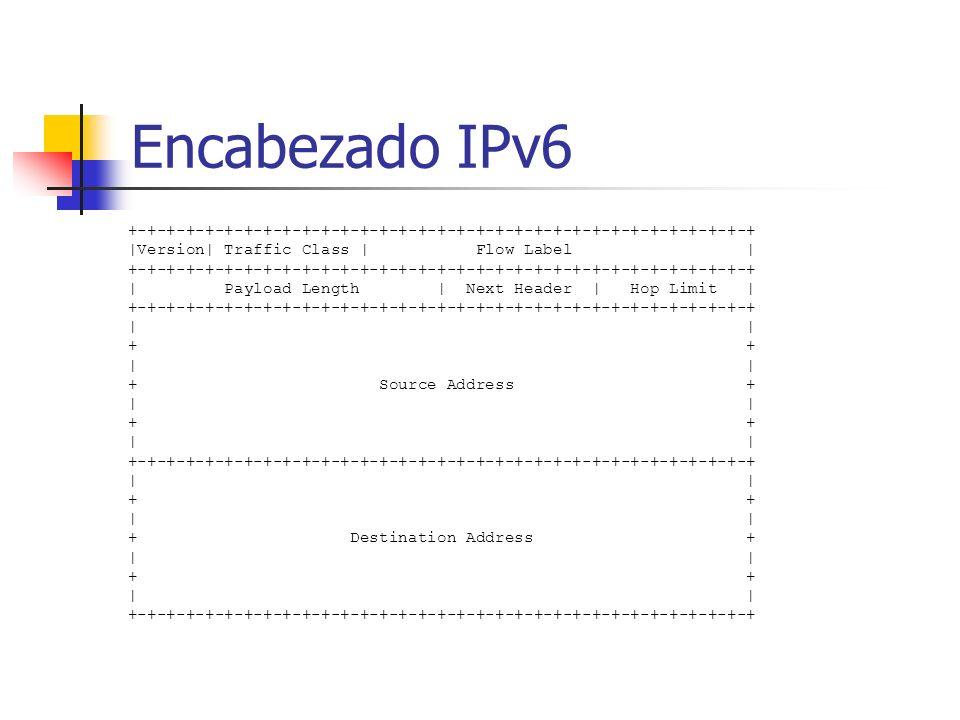 Encabezado IPv6 +-+-+-+-+-+-+-+-+-+-+-+-+-+-+-+-+-+-+-+-+-+-+-+-+-+-+-+-+-+-+-+-+ |Version| Traffic Class | Flow Label | +-+-+-+-+-+-+-+-+-+-+-+-+-+-+