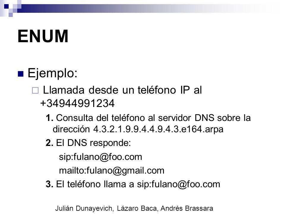ENUM Ejemplo: Llamada desde un teléfono IP al +34944991234 1. Consulta del teléfono al servidor DNS sobre la dirección 4.3.2.1.9.9.4.4.9.4.3.e164.arpa