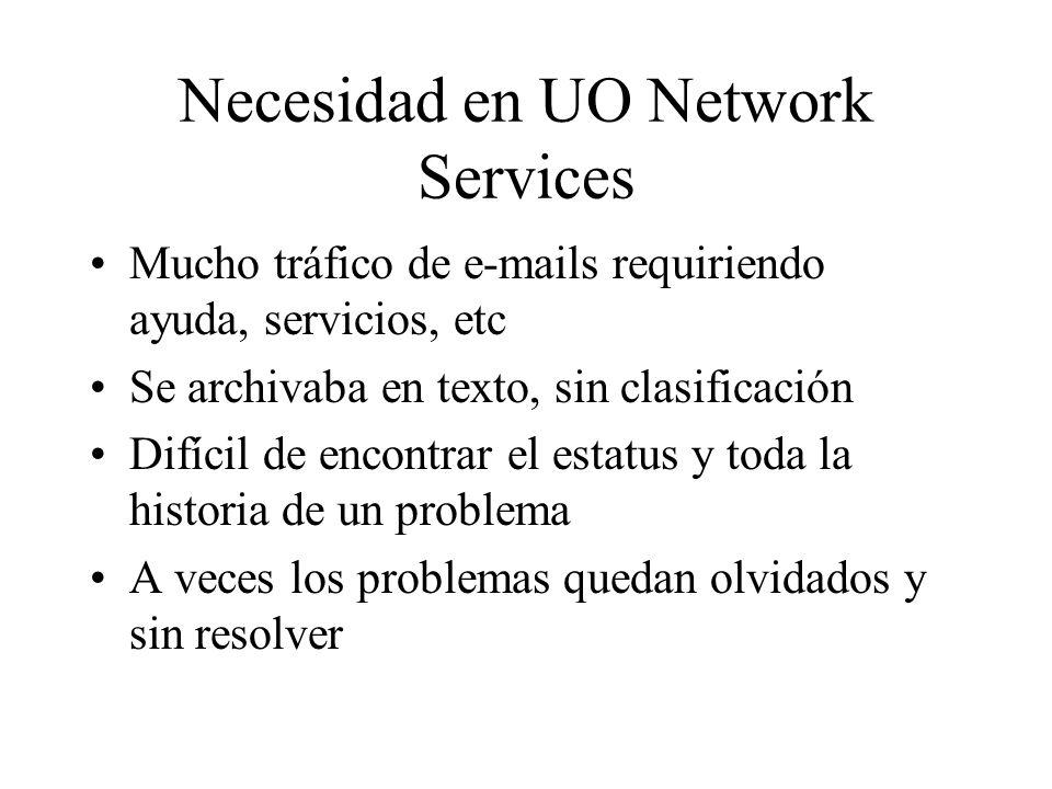 Necesidad en UO Network Services Mucho tráfico de e-mails requiriendo ayuda, servicios, etc Se archivaba en texto, sin clasificación Difícil de encont