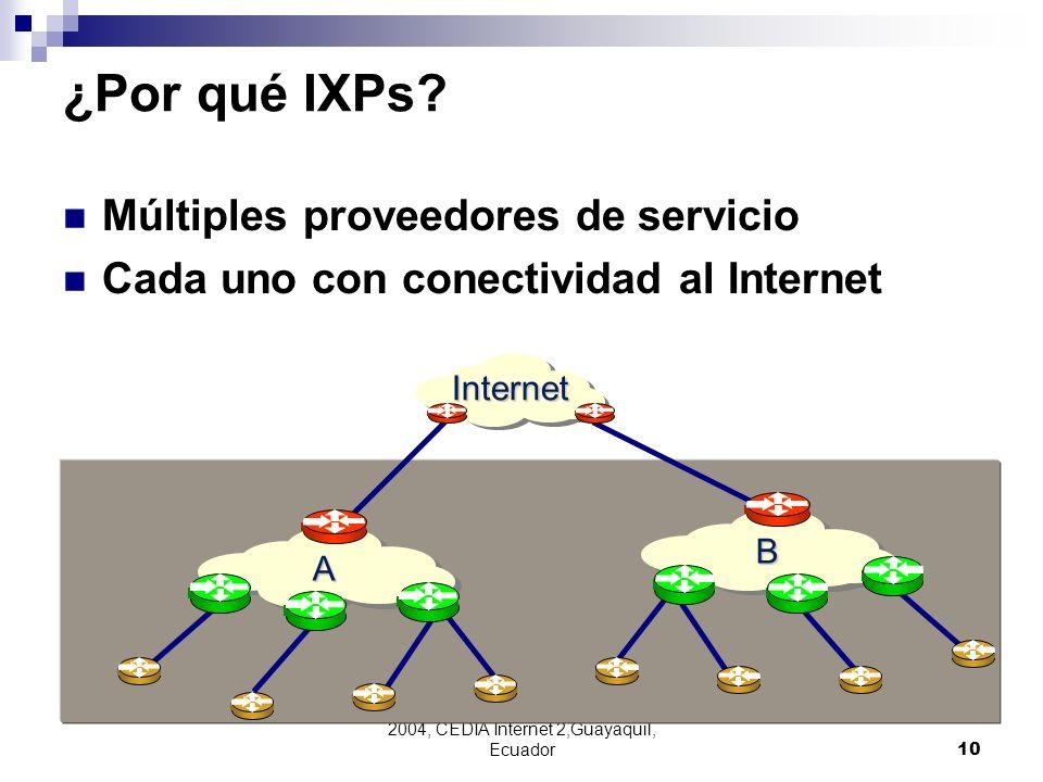 2004, CEDIA Internet 2,Guayaquil, Ecuador10 Internet A B ¿Por qué IXPs? Múltiples proveedores de servicio Cada uno con conectividad al Internet