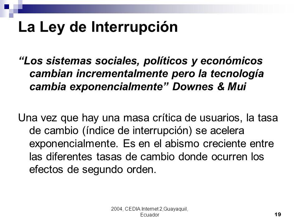 2004, CEDIA Internet 2,Guayaquil, Ecuador19 La Ley de Interrupción Los sistemas sociales, políticos y económicos cambian incrementalmente pero la tecn