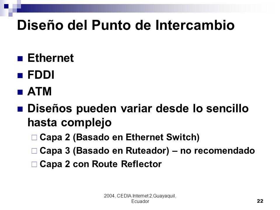 2004, CEDIA Internet 2,Guayaquil, Ecuador22 Ethernet FDDI ATM Diseños pueden variar desde lo sencillo hasta complejo Capa 2 (Basado en Ethernet Switch
