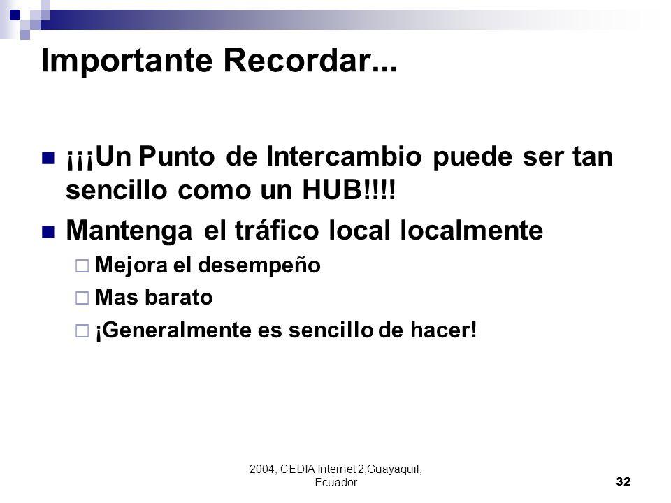 2004, CEDIA Internet 2,Guayaquil, Ecuador32 Importante Recordar... ¡¡¡Un Punto de Intercambio puede ser tan sencillo como un HUB!!!! Mantenga el tráfi