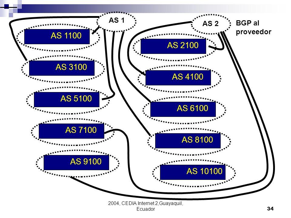 2004, CEDIA Internet 2,Guayaquil, Ecuador34 AS 1100 BGP al proveedor AS 3100 AS 5100 AS 7100 AS 9100 AS 2100 AS 4100 AS 6100 AS 8100 AS 10100 AS 1 AS