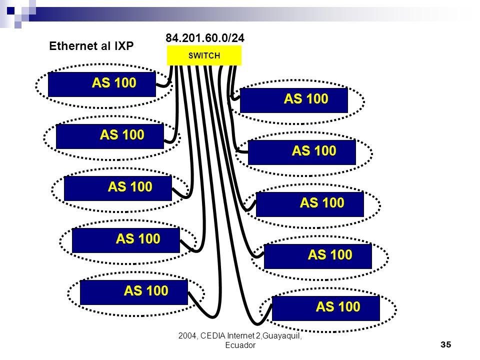 2004, CEDIA Internet 2,Guayaquil, Ecuador35 84.201.60.0/24 Ethernet al IXP AS 100 SWITCH