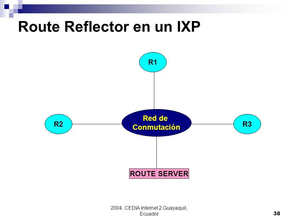 2004, CEDIA Internet 2,Guayaquil, Ecuador38 Route Reflector en un IXP Red de Conmutación R3R2 R1 ROUTE SERVER