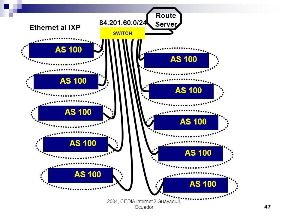 2004, CEDIA Internet 2,Guayaquil, Ecuador47 84.201.60.0/24 Ethernet al IXP AS 100 SWITCH Route Server