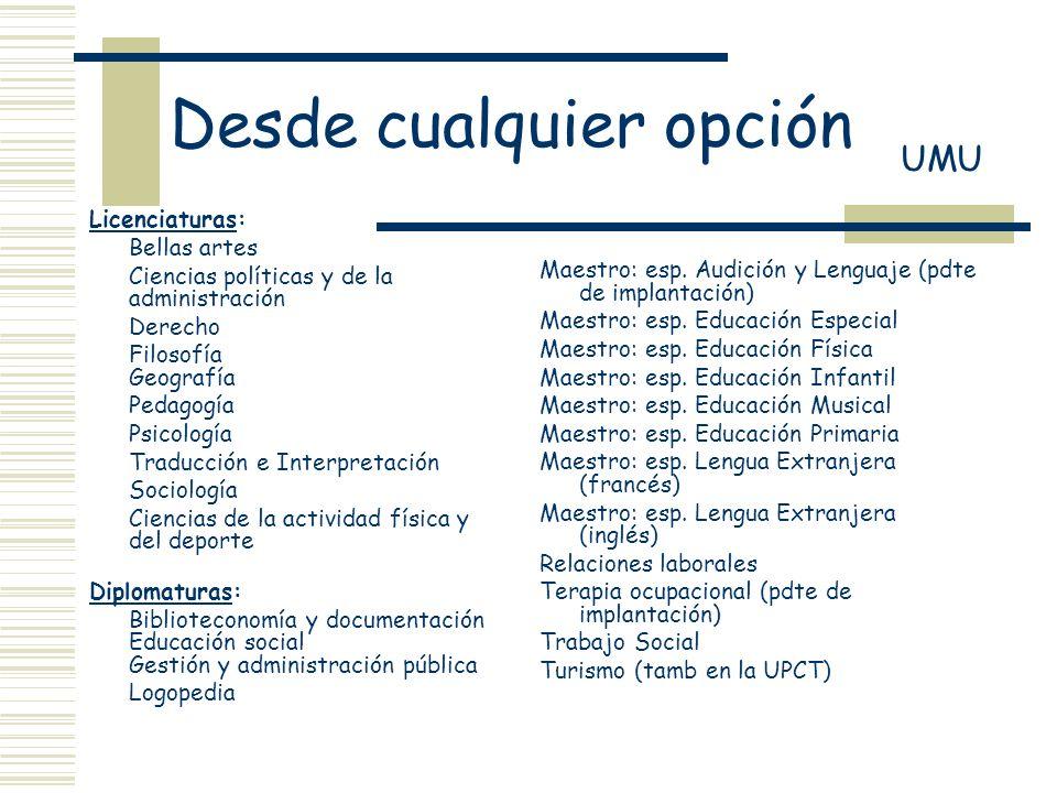 Desde cualquier opción Licenciaturas: Bellas artes Ciencias políticas y de la administración Derecho Filosofía Geografía Pedagogía Psicología Traducci