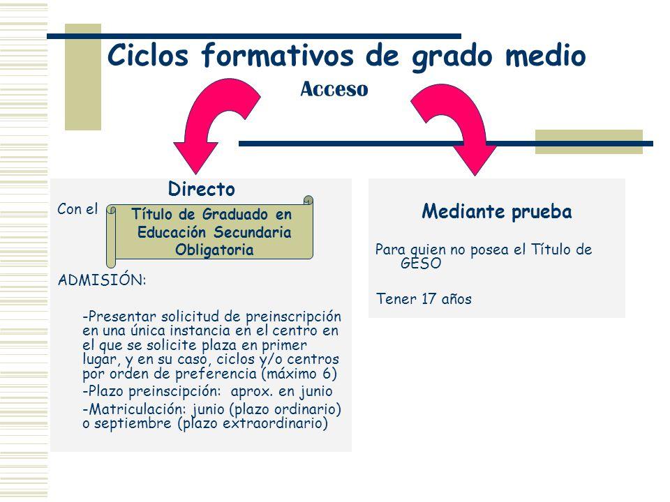 Ciclos formativos de grado medio Acceso Directo Con el ADMISIÓN: -Presentar solicitud de preinscripción en una única instancia en el centro en el que