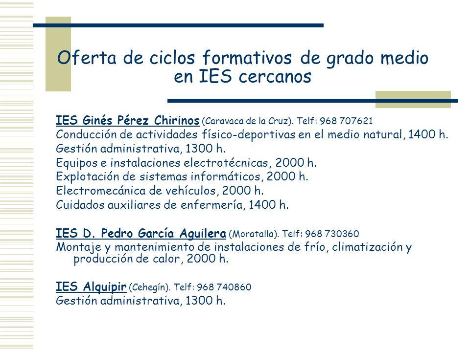 Oferta de ciclos formativos de grado medio en IES cercanos IES Ginés Pérez Chirinos (Caravaca de la Cruz). Telf: 968 707621 Conducción de actividades