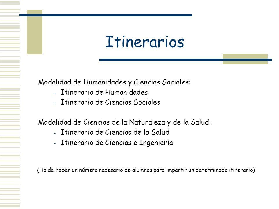Itinerarios Modalidad de Humanidades y Ciencias Sociales: - Itinerario de Humanidades - Itinerario de Ciencias Sociales Modalidad de Ciencias de la Na