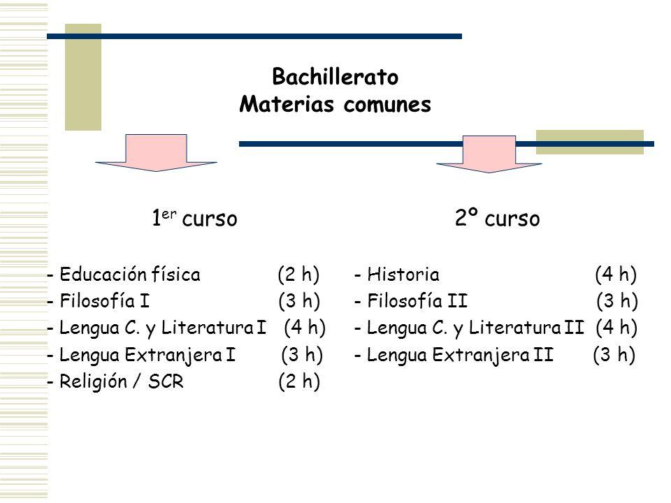 Bachillerato Materias comunes 1 er curso - Educación física (2 h) - Filosofía I (3 h) - Lengua C. y Literatura I (4 h) - Lengua Extranjera I (3 h) - R