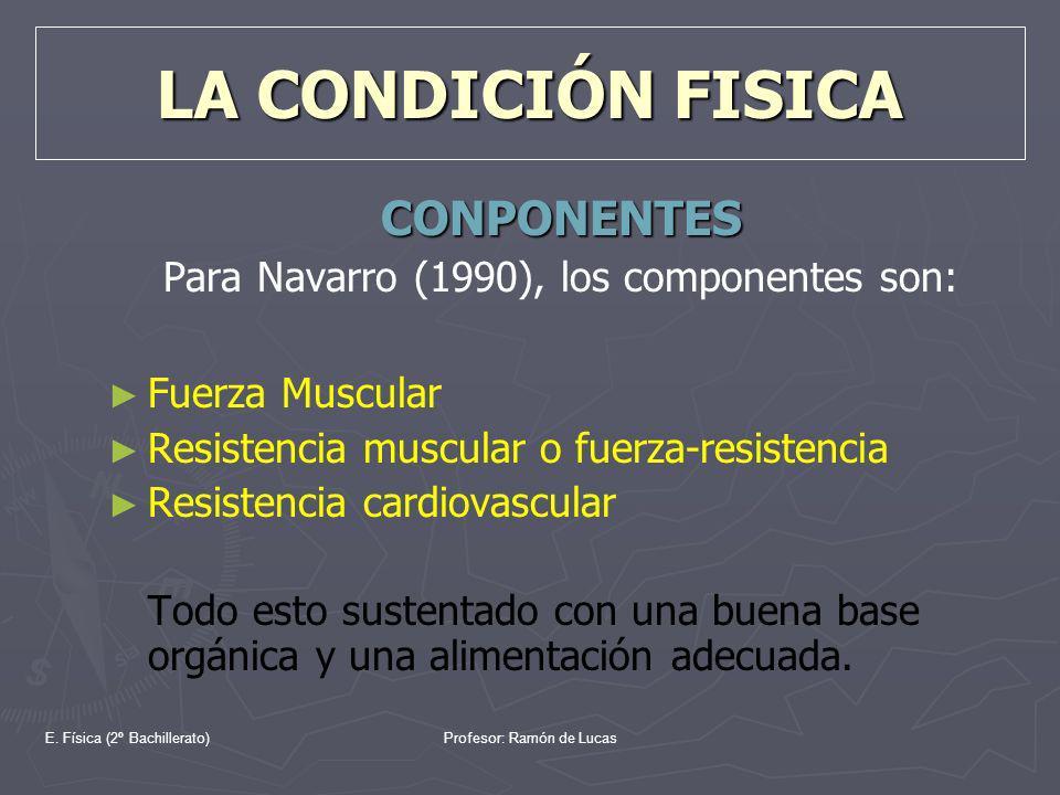 E. Física (2º Bachillerato)Profesor: Ramón de Lucas LA CONDICIÓN FISICA CONPONENTES Para Navarro (1990), los componentes son: Fuerza Muscular Resisten