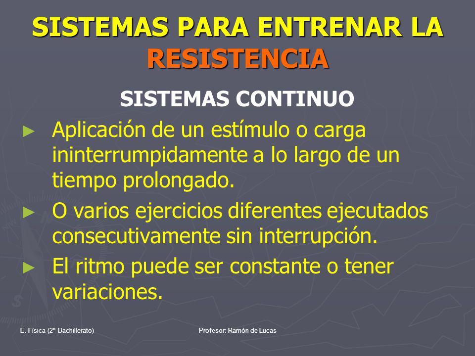 E. Física (2º Bachillerato)Profesor: Ramón de Lucas SISTEMAS PARA ENTRENAR LA RESISTENCIA SISTEMAS CONTINUO Aplicación de un estímulo o carga ininterr