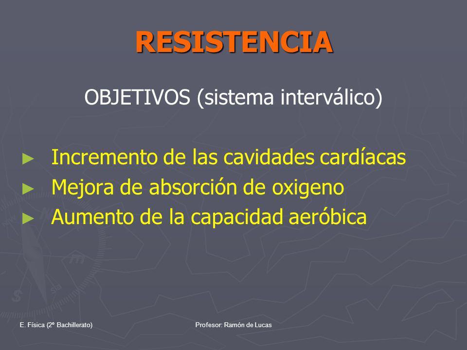 E. Física (2º Bachillerato)Profesor: Ramón de Lucas RESISTENCIA OBJETIVOS (sistema interválico) Incremento de las cavidades cardíacas Mejora de absorc