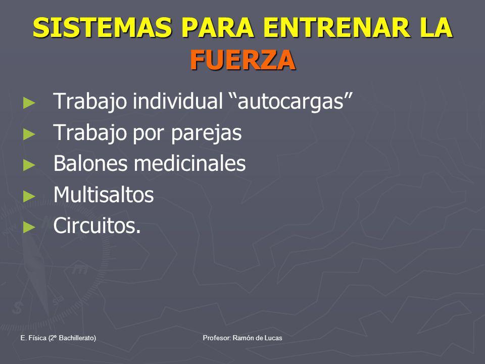 E. Física (2º Bachillerato)Profesor: Ramón de Lucas SISTEMAS PARA ENTRENAR LA FUERZA Trabajo individual autocargas Trabajo por parejas Balones medicin