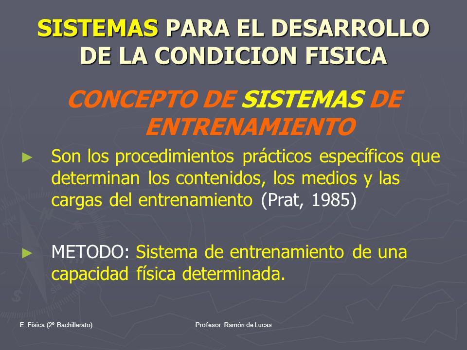 E. Física (2º Bachillerato)Profesor: Ramón de Lucas SISTEMAS PARA EL DESARROLLO DE LA CONDICION FISICA CONCEPTO DE SISTEMAS DE ENTRENAMIENTO Son los p