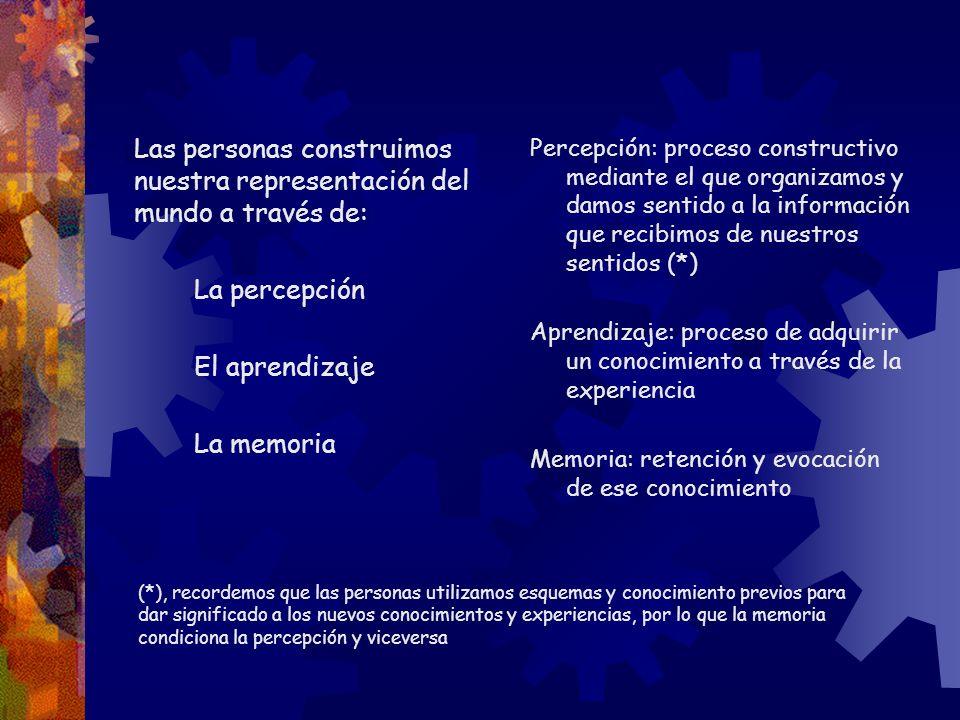 Las personas construimos nuestra representación del mundo a través de: La percepción El aprendizaje La memoria Percepción: proceso constructivo median
