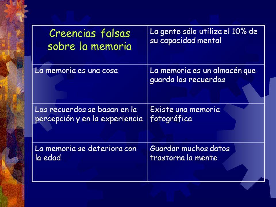 Creencias falsas sobre la memoria La gente sólo utiliza el 10% de su capacidad mental La memoria es una cosaLa memoria es un almacén que guarda los re