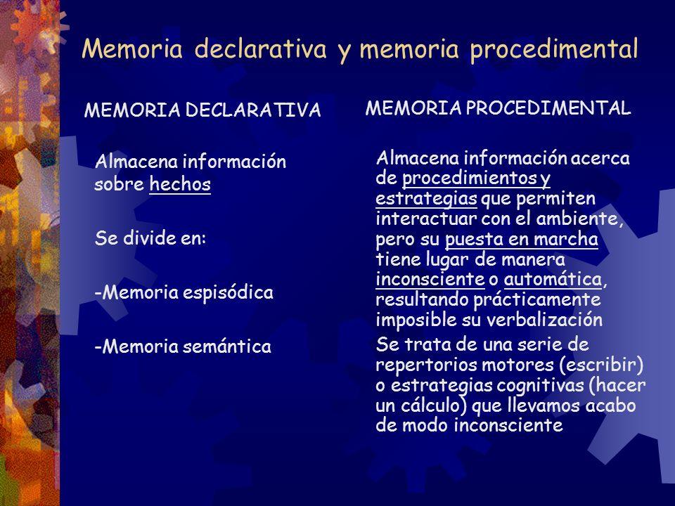 Memoria declarativa y memoria procedimental MEMORIA DECLARATIVA Almacena información sobre hechos Se divide en: -Memoria espisódica -Memoria semántica