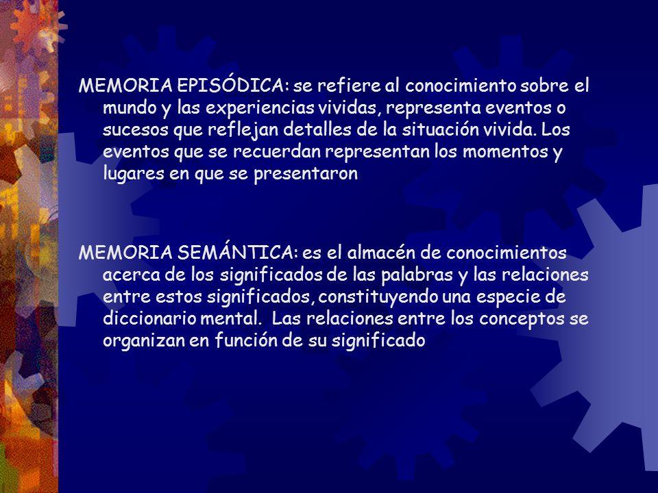 MEMORIA EPISÓDICA: se refiere al conocimiento sobre el mundo y las experiencias vividas, representa eventos o sucesos que reflejan detalles de la situ