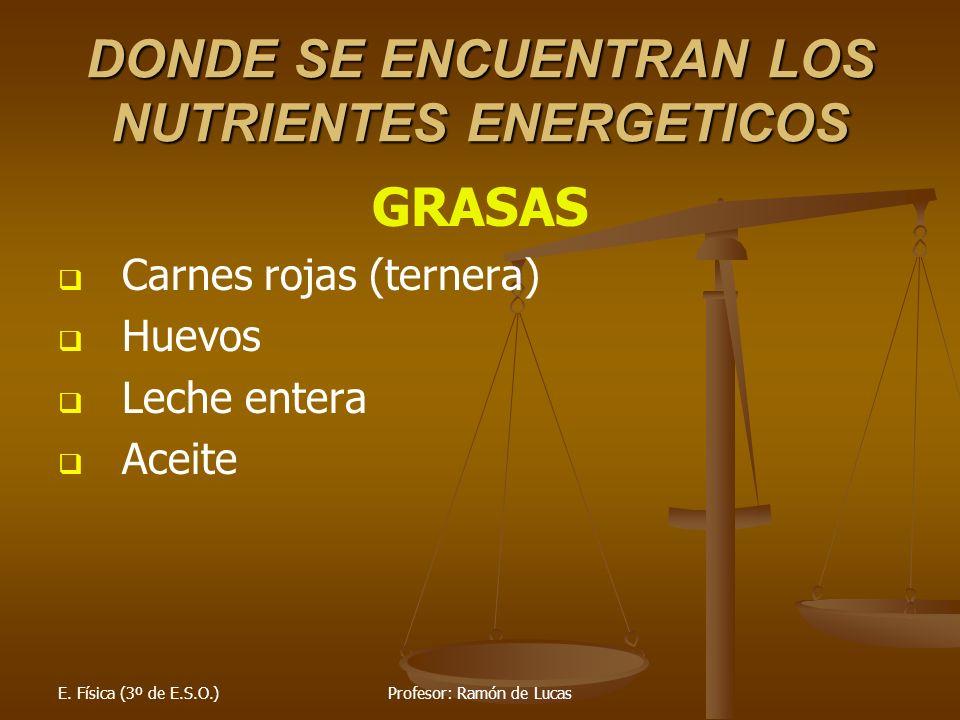 E. Física (3º de E.S.O.)Profesor: Ramón de Lucas DONDE SE ENCUENTRAN LOS NUTRIENTES ENERGETICOS GRASAS Carnes rojas (ternera) Huevos Leche entera Acei